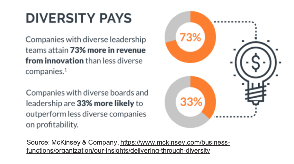 Diversity-and-innovation